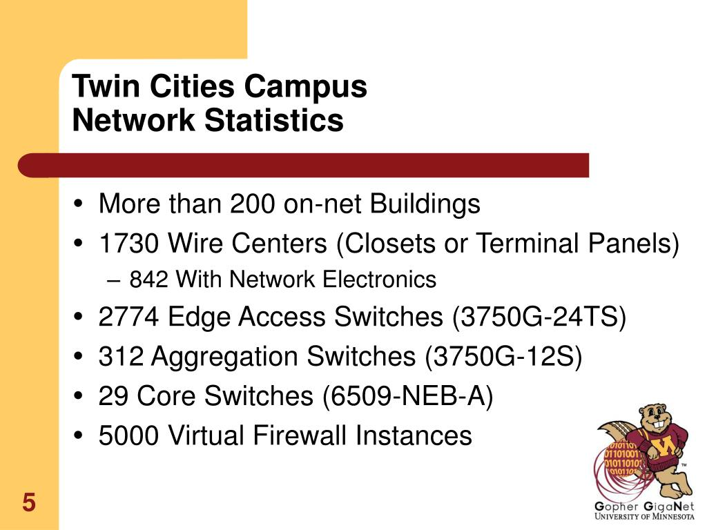 Twin Cities Campus