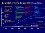 einsatzbereiche eingebetter systeme