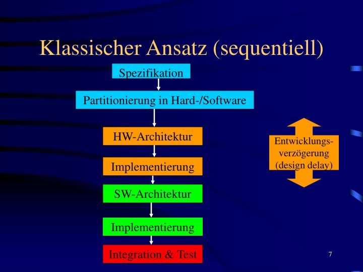 Partitionierung in Hard-/Software