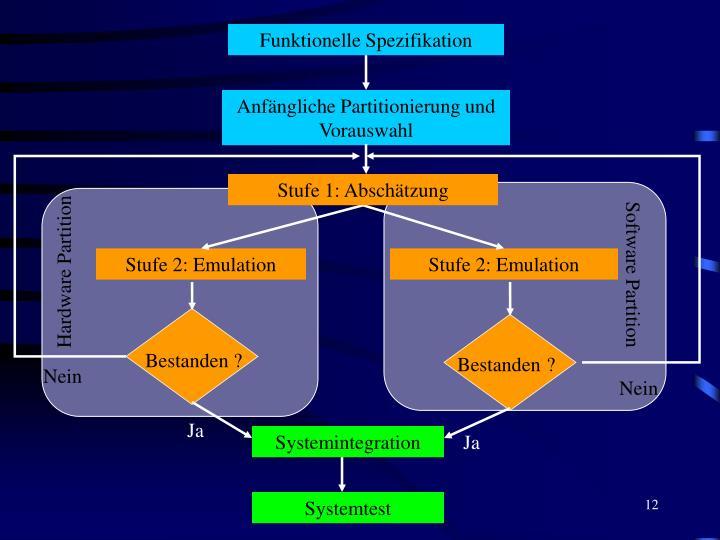 Anfängliche Partitionierung und Vorauswahl