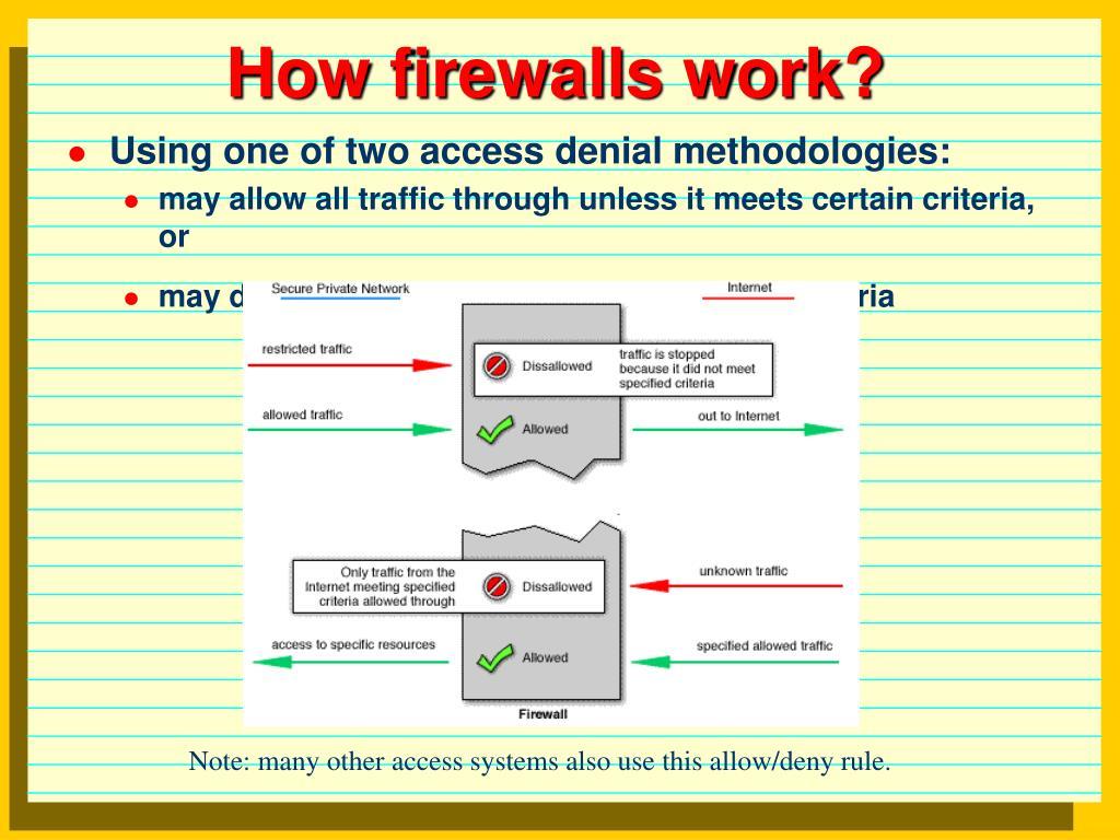 How firewalls work?