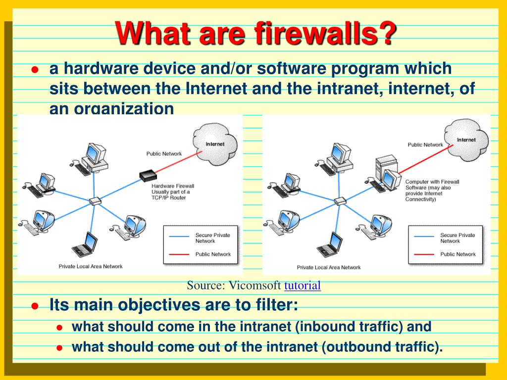 What are firewalls?