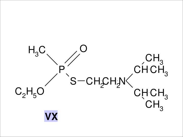 Organofosfáty - ireversibilní vazba na acetylcholinesterázu