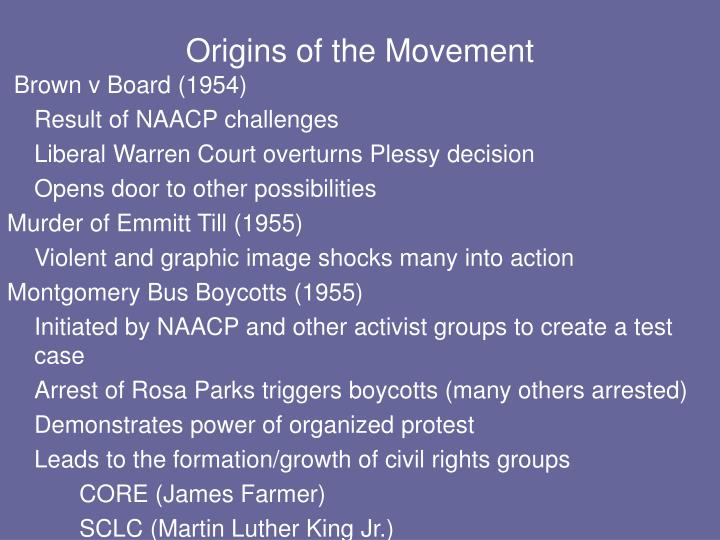 Origins of the movement