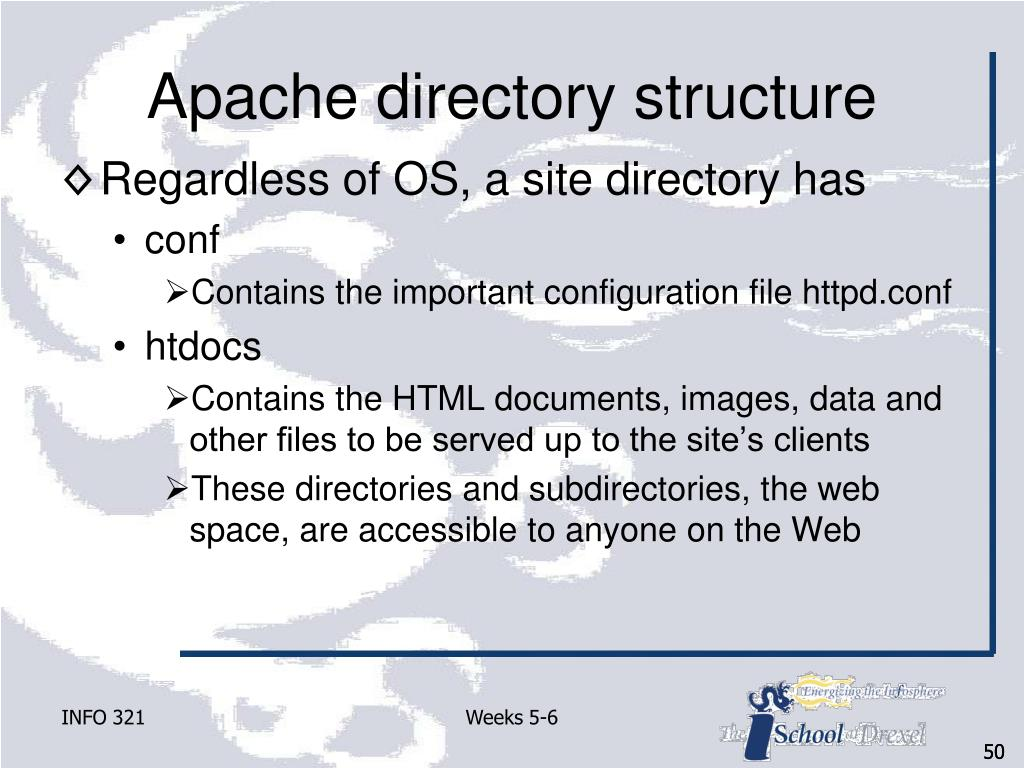 Apache directory structure