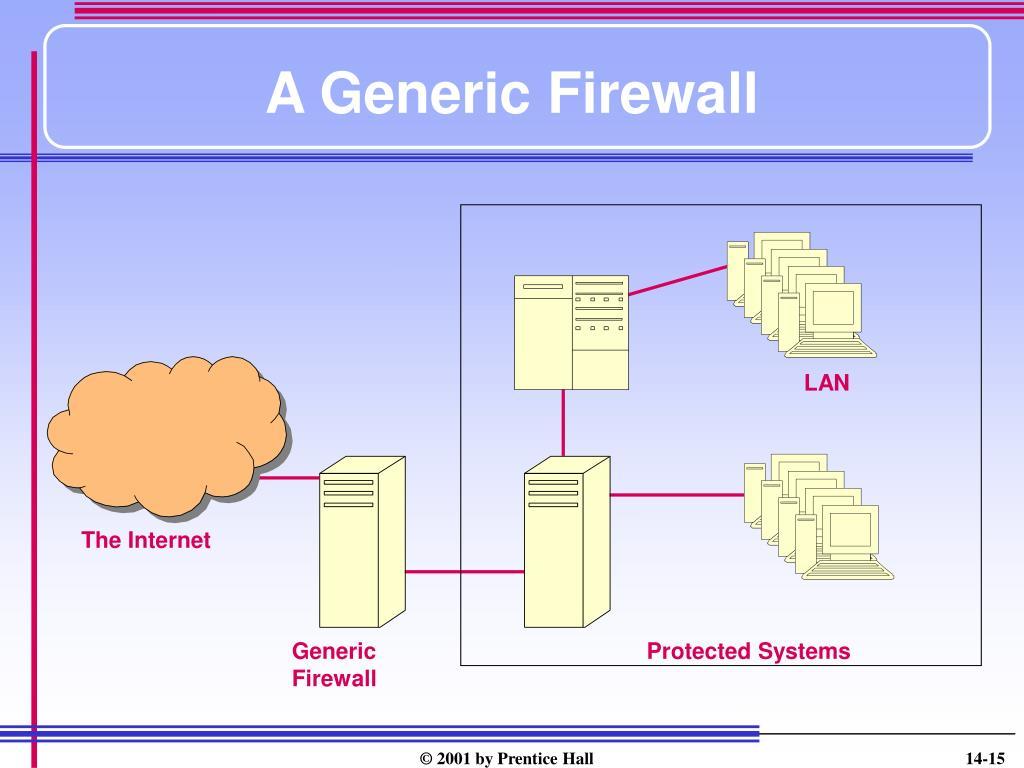 A Generic Firewall