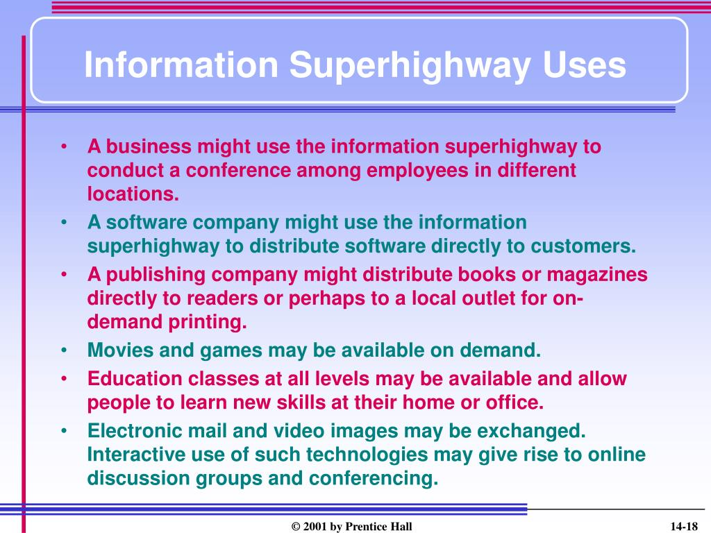 Information Superhighway Uses
