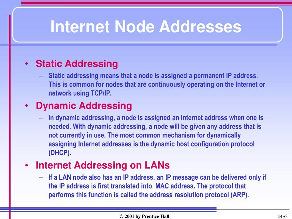 Internet Node Addresses