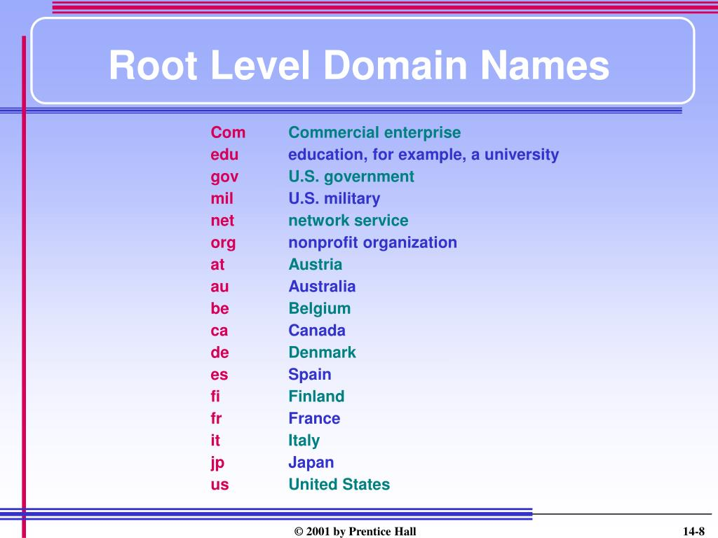 Root Level Domain Names