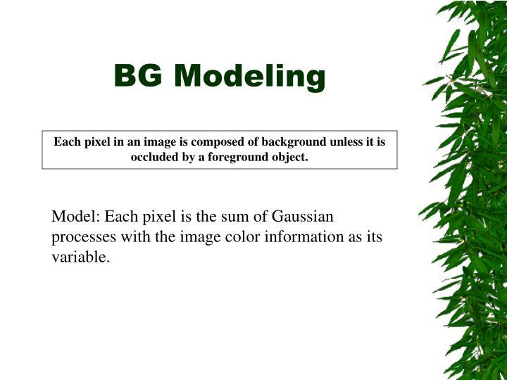 BG Modeling