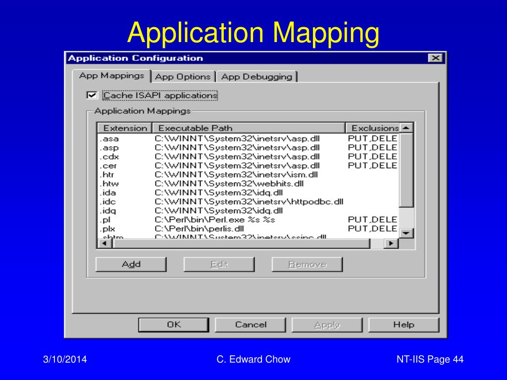 Application Mapping