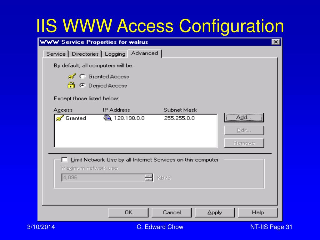 IIS WWW Access Configuration