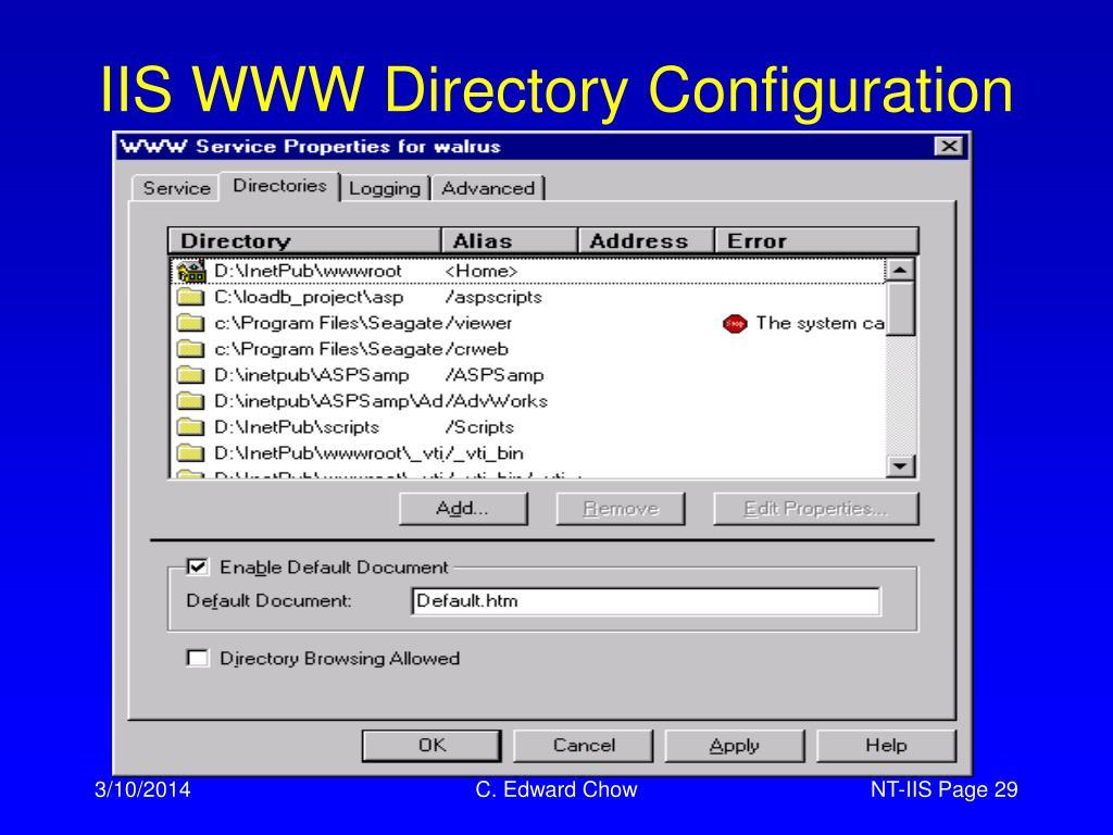 IIS WWW Directory Configuration
