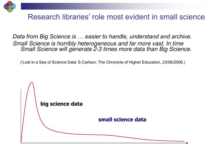 Research libraries' role most evident in small science