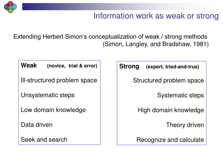 Information work as weak or strong