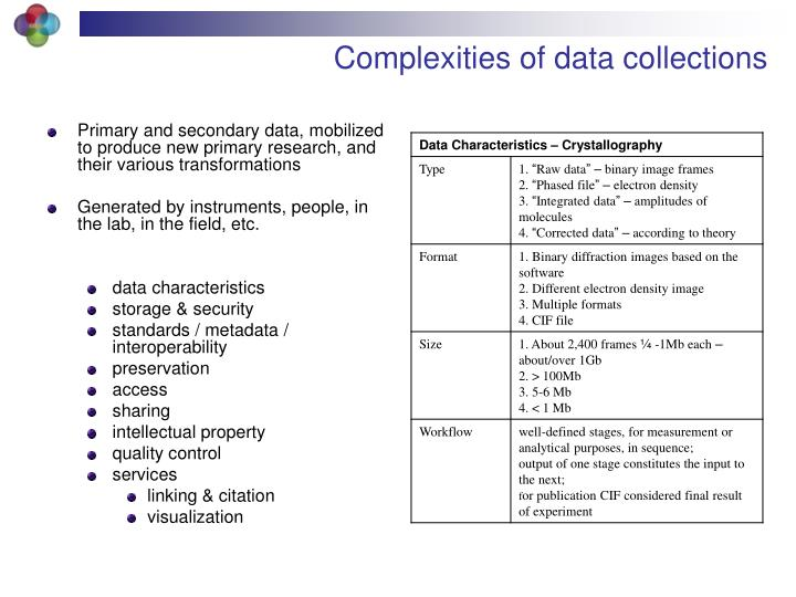 Complexities of data collections