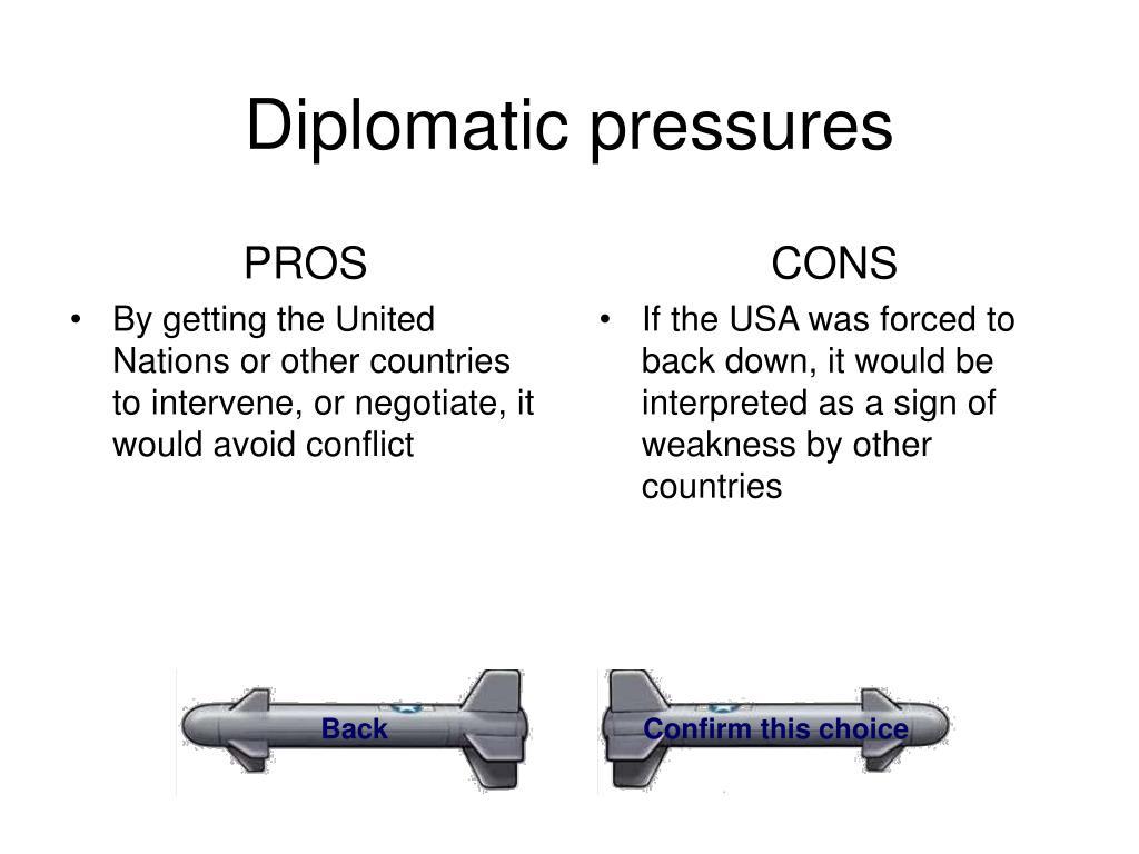 Diplomatic pressures