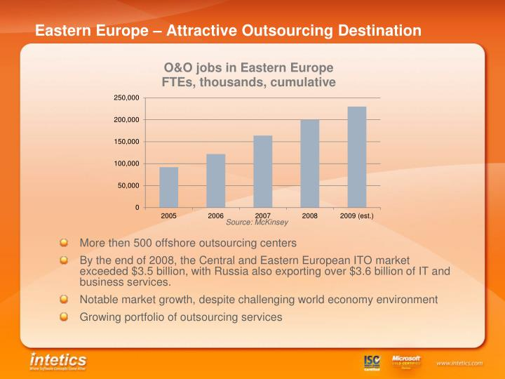 Eastern europe attractive outsourcing destination