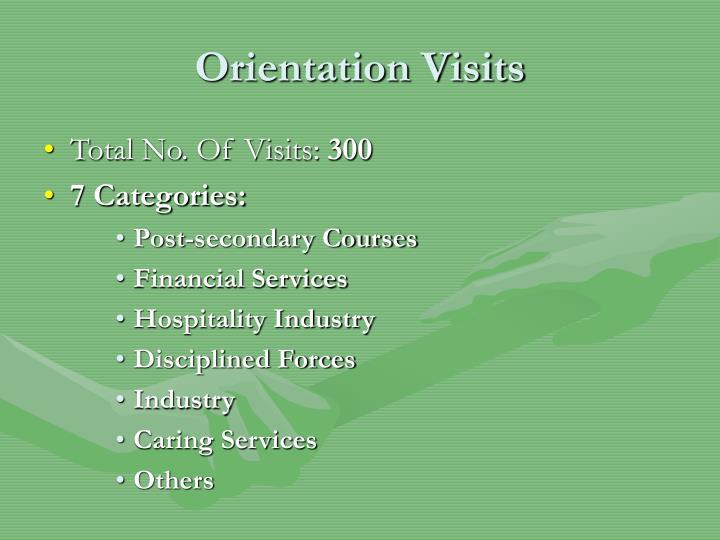 Orientation Visits