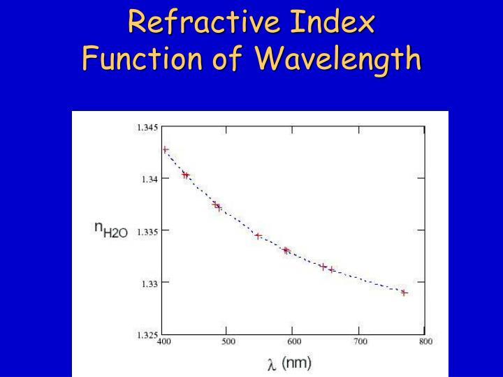 Refractive Index