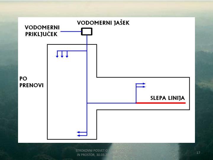 """STROKOVNI POSVET O PITNI VODI - """"VODA IN PROSTOR, 30.03.2012, Murska Sobota"""