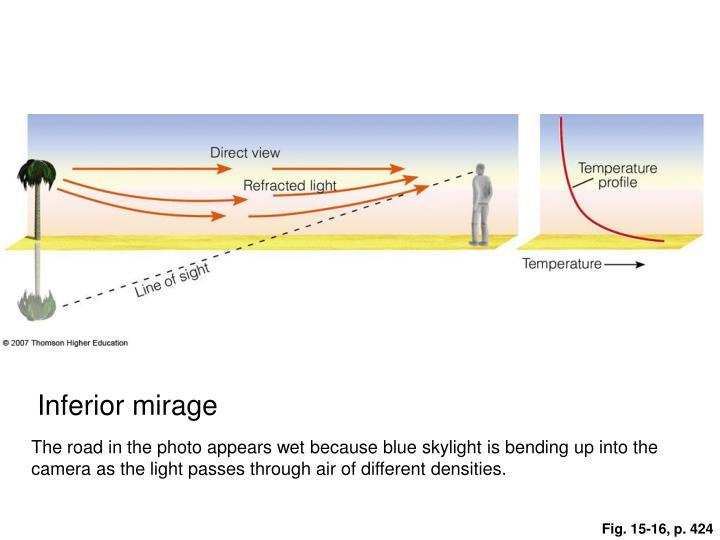 Inferior mirage