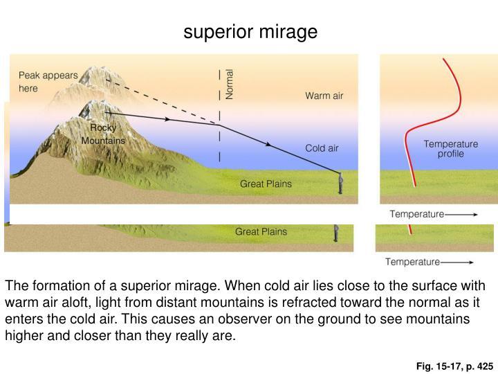 superior mirage