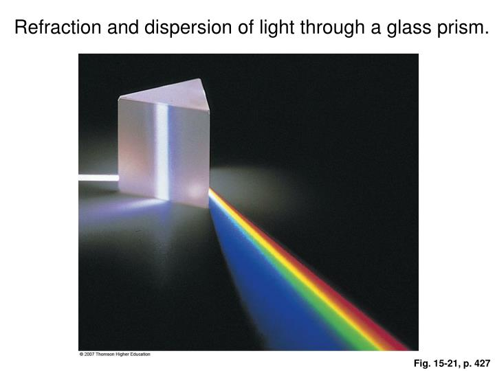 Refraction and dispersion of light through a glass prism.
