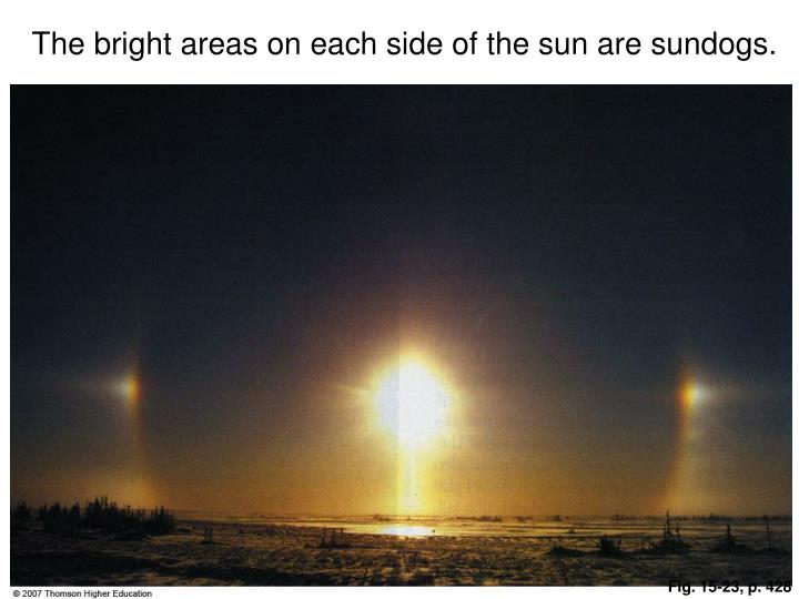 The bright areas on each side of the sun are sundogs.