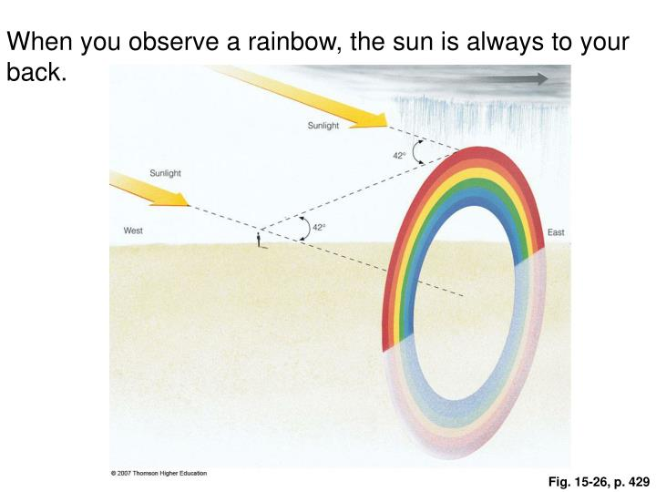 When you observe a rainbow, the sun is always to your back.