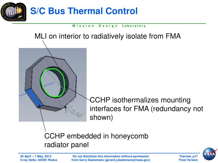 S/C Bus Thermal Control