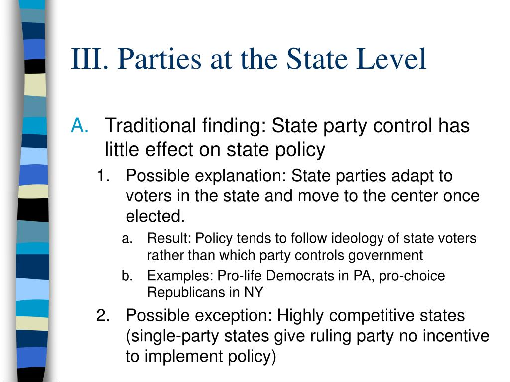 III. Parties at the State Level