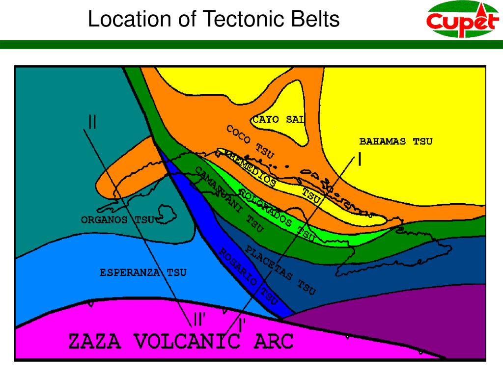 Location of Tectonic Belts