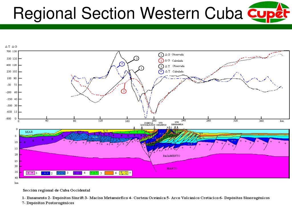 Regional Section Western Cuba