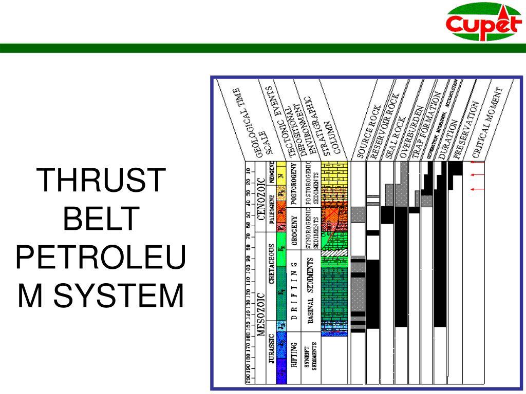 THRUST BELT PETROLEUM SYSTEM