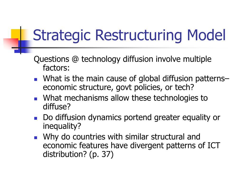 Strategic Restructuring Model