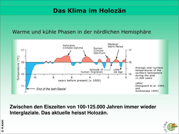 Das Klima im Holozän
