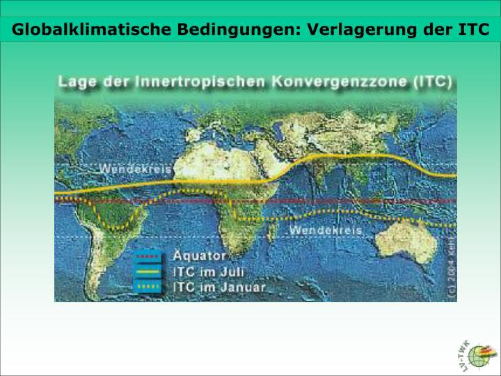 Globalklimatische Bedingungen: Verlagerung der ITC