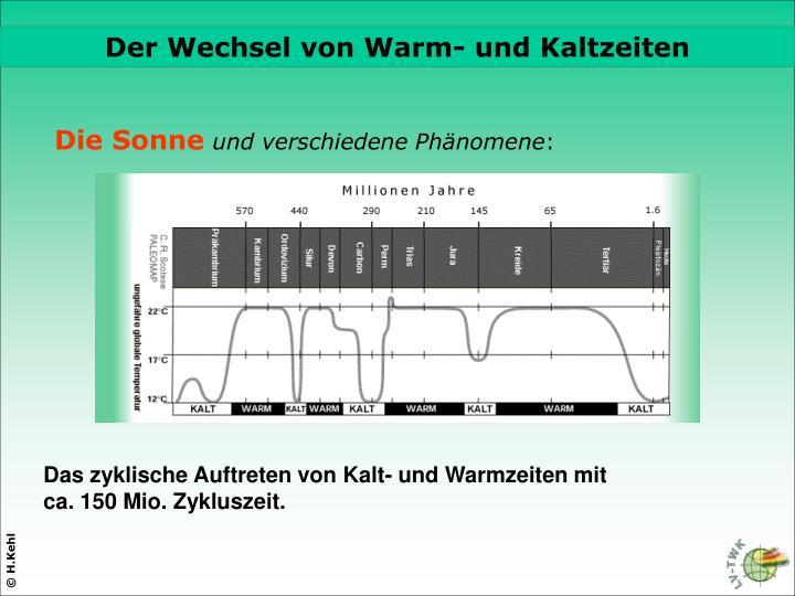 Der Wechsel von Warm- und Kaltzeiten