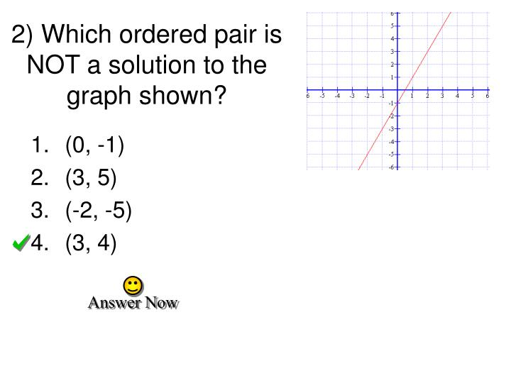 2 which ordered pair is not a solution to the graph shown