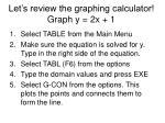 let s review the graphing calculator graph y 2x 1