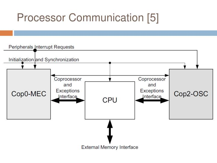 Processor Communication [5]