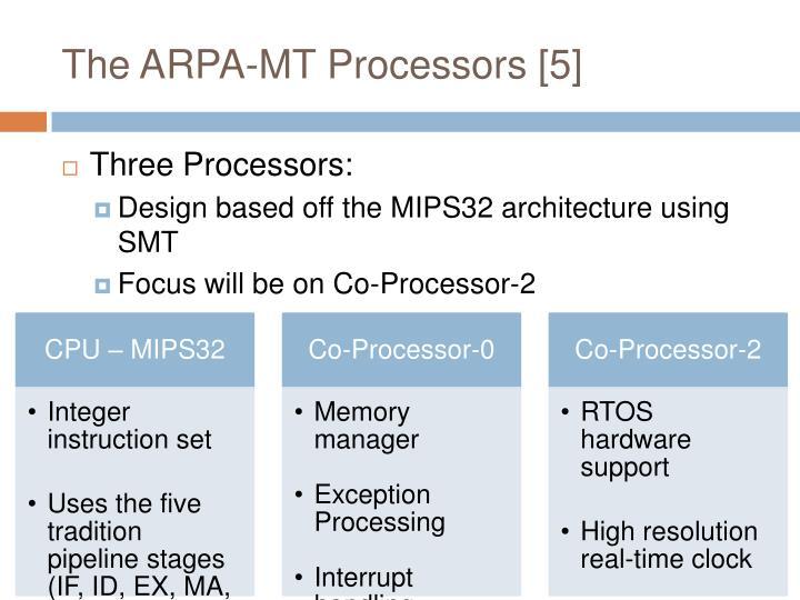 The ARPA-MT Processors [5]