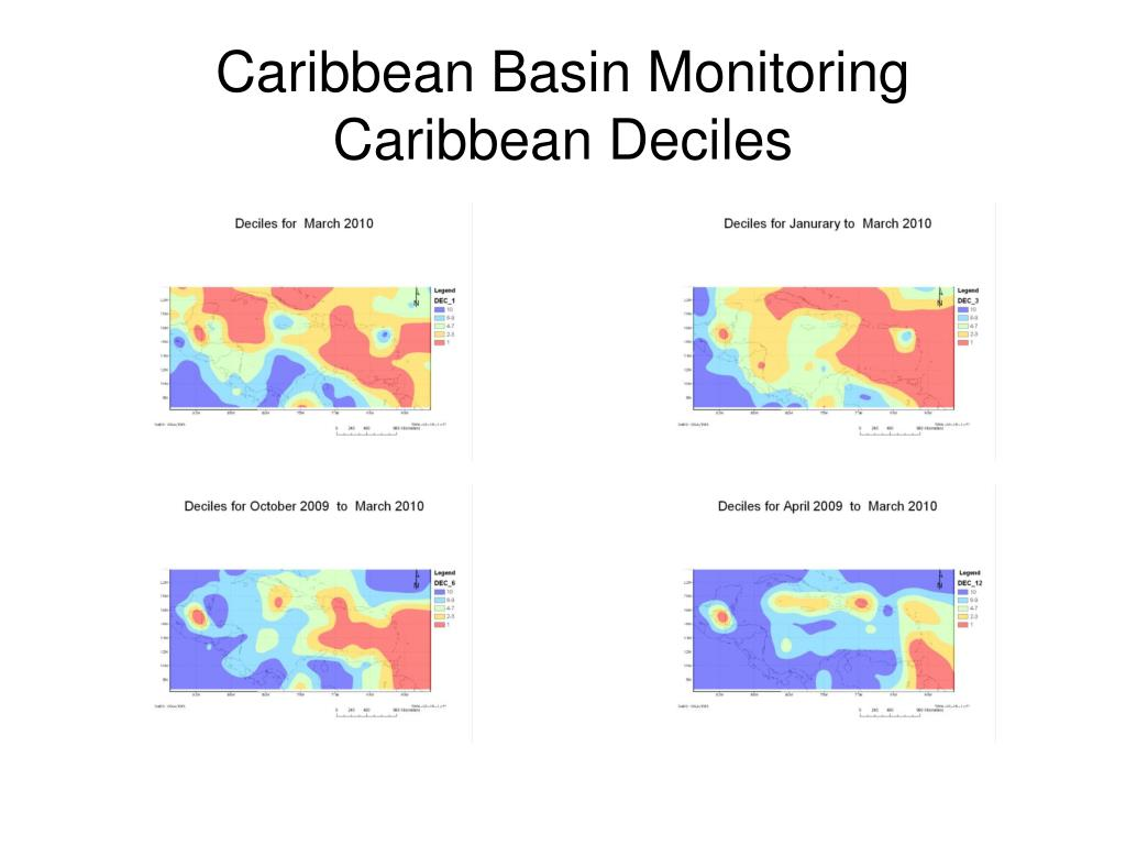 Caribbean Basin Monitoring