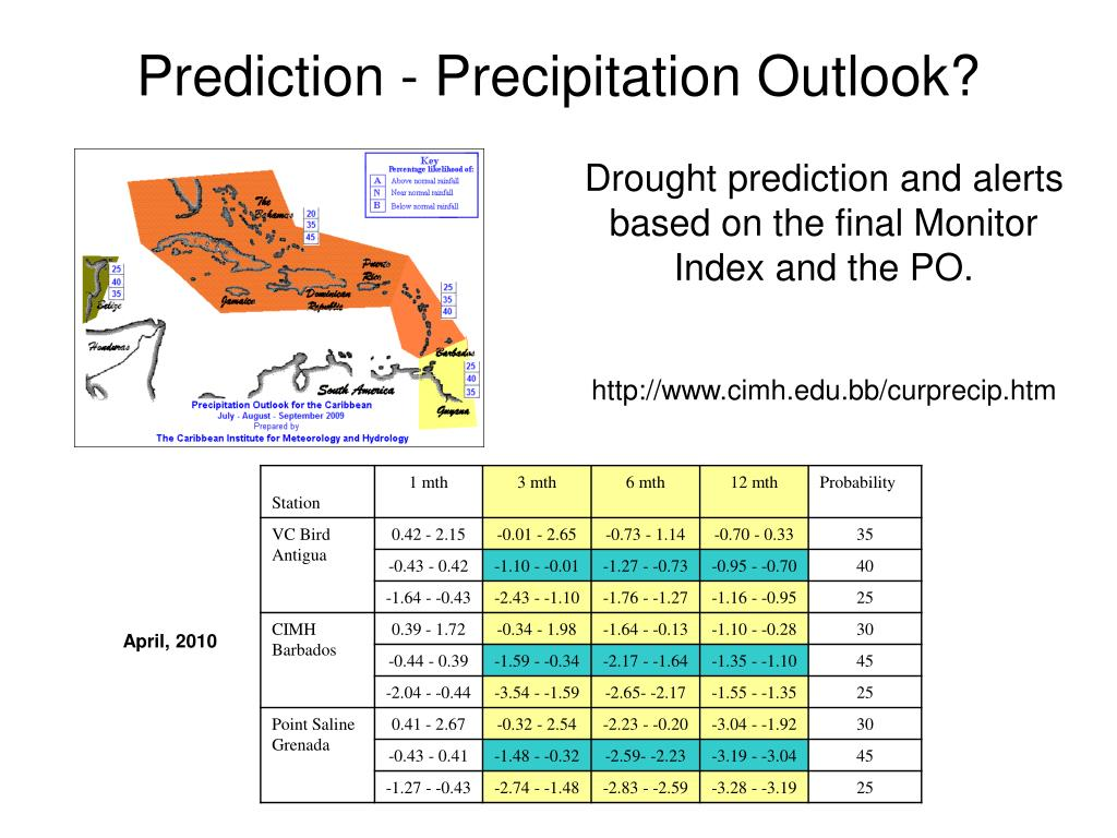 Prediction - Precipitation Outlook?