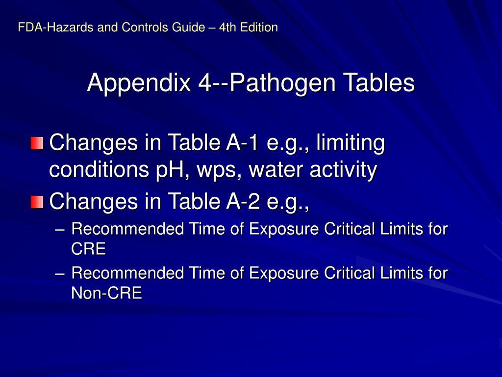 Appendix 4--Pathogen Tables
