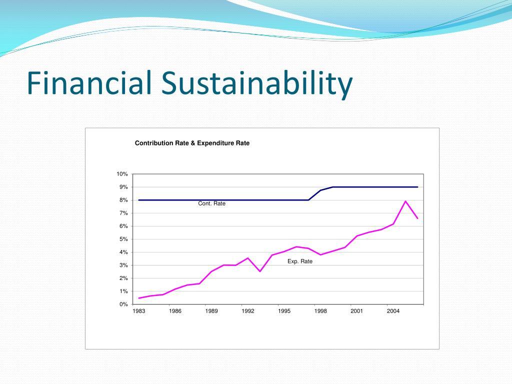 Financial Sustainability