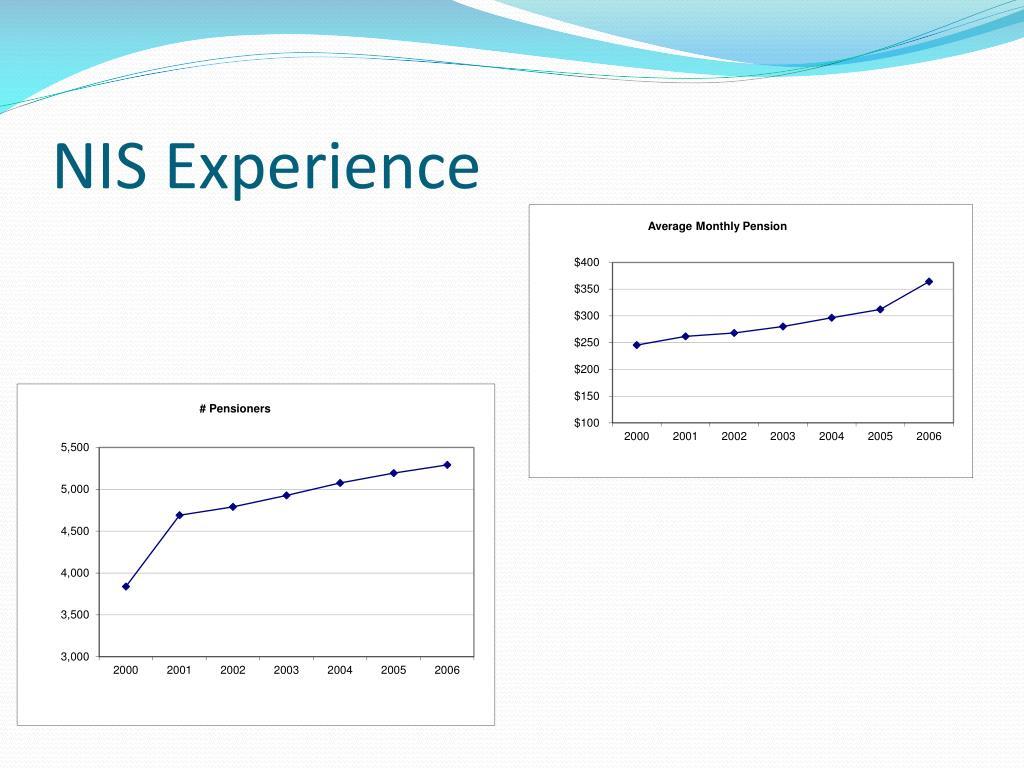 NIS Experience