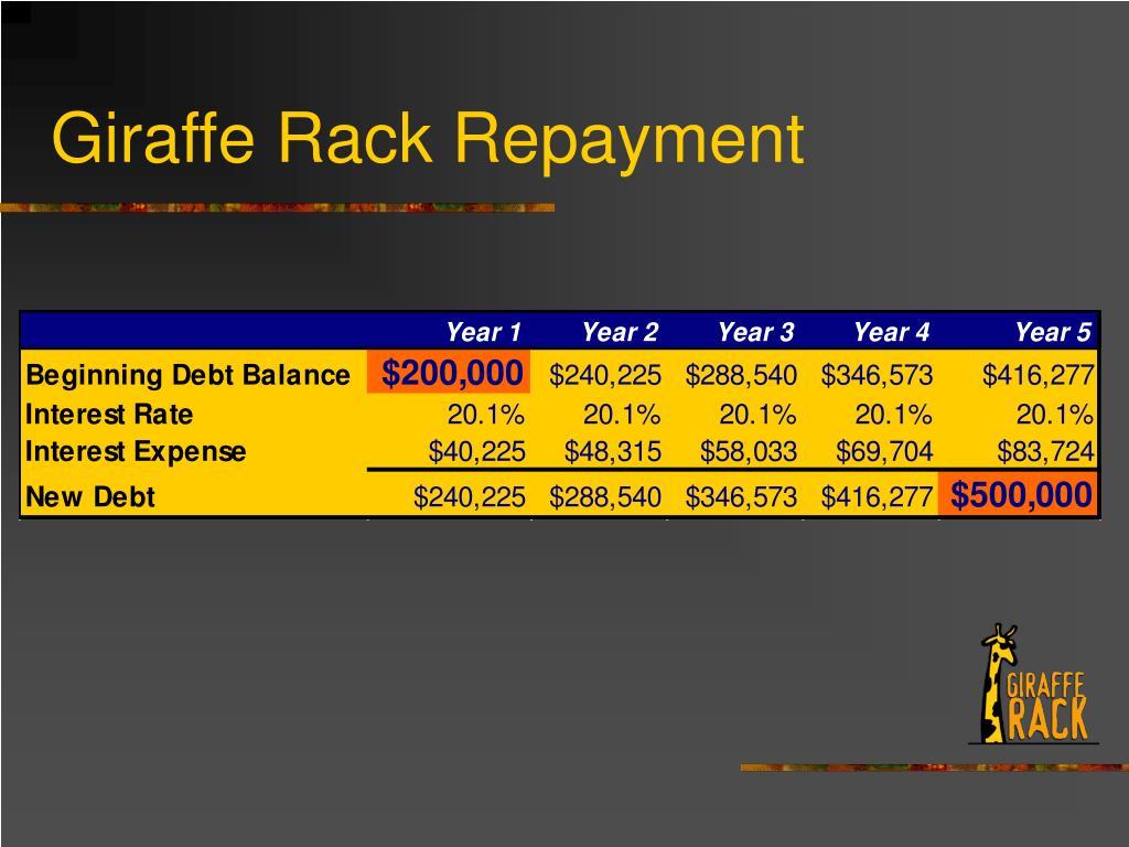 Giraffe Rack Repayment