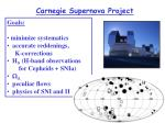 carnegie supernova project2